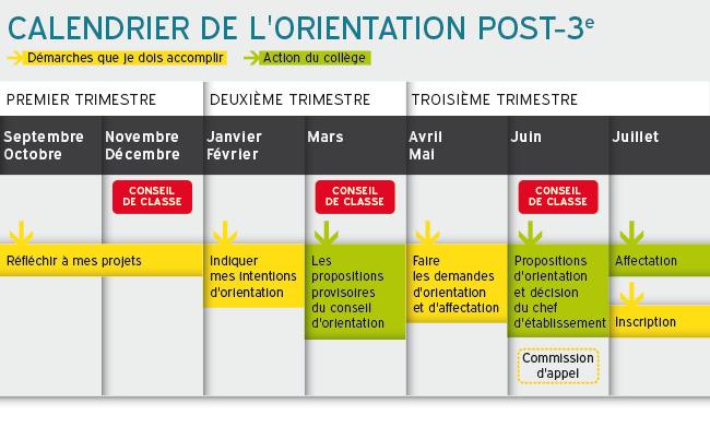 calendrier-orientation-post-3e
